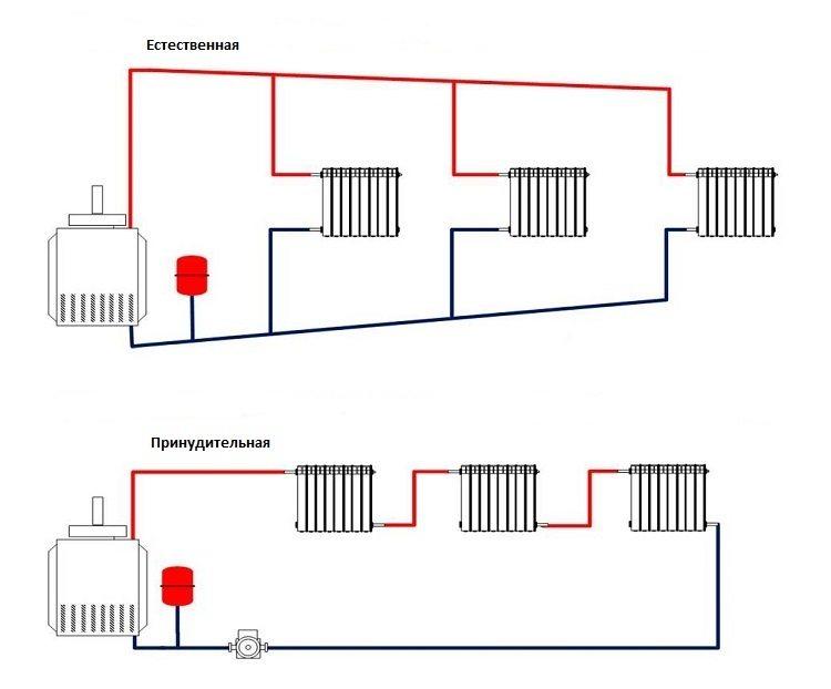 отопления схема двух трубная