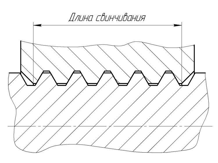 Трубная цилиндрическая резьба ГОСТ 6357-81